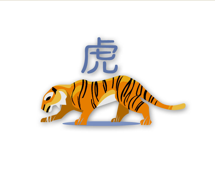 Овен Тигр - характеристика мужчин и женщин