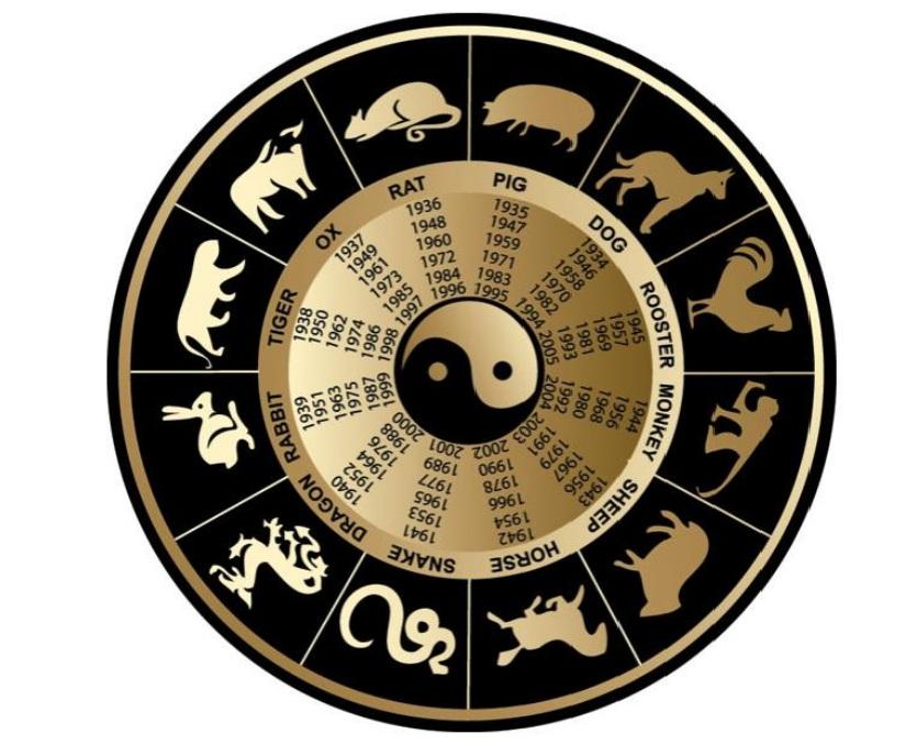 Китайский гороскоп: 24 спаренные недели