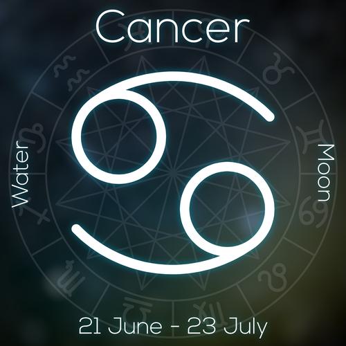 Рак характеристика