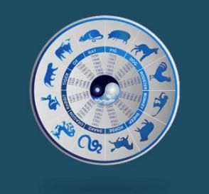 Что принесёт апрель 2017 года каждому из знаков китайского зодиака