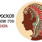Гороскоп на 2018 год: знак зодиака Дева