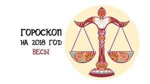 Гороскоп на 2018 год: знак зодиака Весы