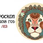 Гороскоп на 2018 год: знак зодиака Лев